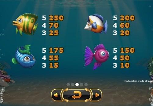 Символы и коэффициенты в онлайн слоте Golden Fishtank