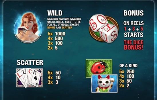 Таблица выплат в онлайн слоте Streak of Luck