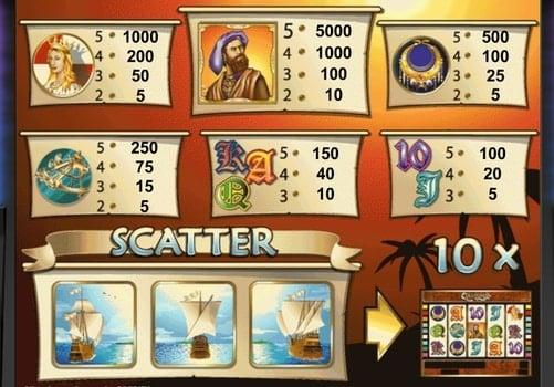 Игровой автомат пустыня сокровищ