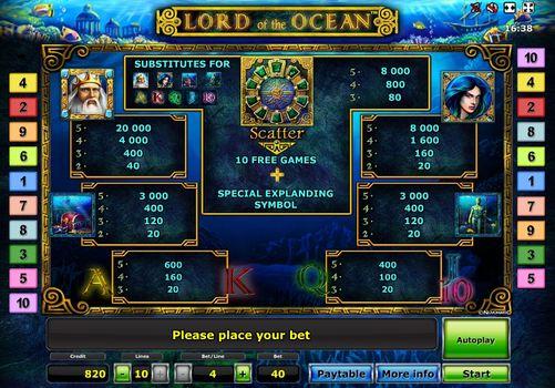 Играть в автомат Lord of The Ocean онлайн на реальные деньги