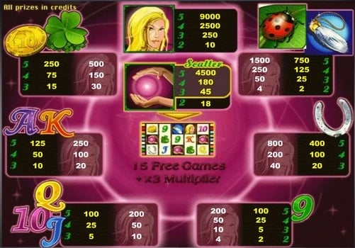 Игровые автоматы с выводом реальных денег Lucky Lady`s Charm
